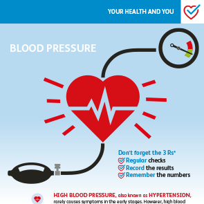 Blood pressure Leaflet