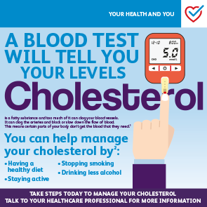 High Cholesterol Poster